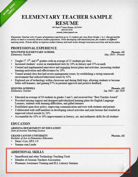 Of Skills In Resume
