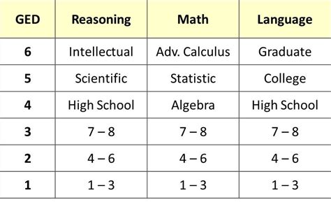 ged math section 90 ged math ged math answers and explanations