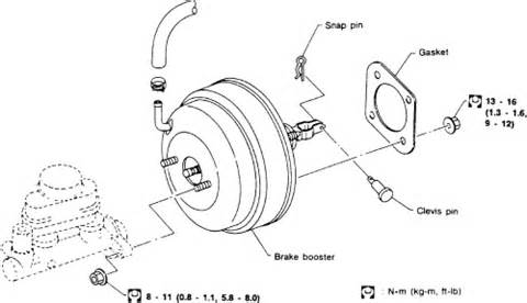 Gmc Check Brake System Repair Guides Brake Operating System Power Brake