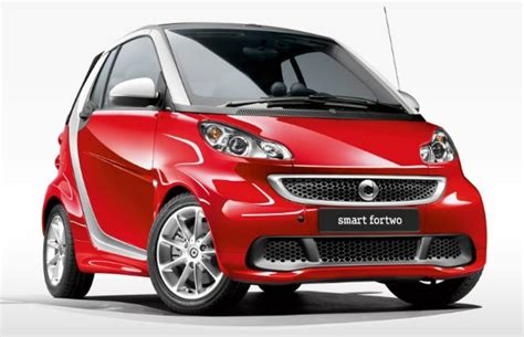 Cheapest Car With Most Hp by Best Selling Cheapest Cars 2018 Top 10 List