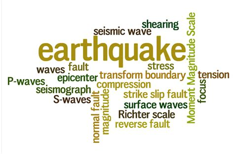 earthquake glossary sixth gradecontentvocabulary volcanoes and earthquakes