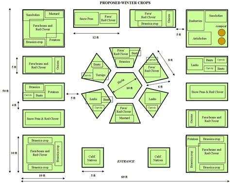 Intensive Gardening Layout Environmental Studies Ohlone Biointensive Garden 1