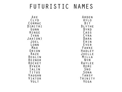 Letter Character Names Character Genre Based Names Futuristic Writing I Am Not An Expert
