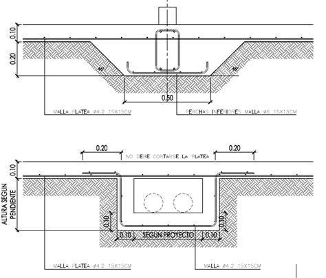 cuanto cuesta flete y patentamiento de una amarok 191 cu 225 l es el costo de construcci 243 n por m2 de una vivienda
