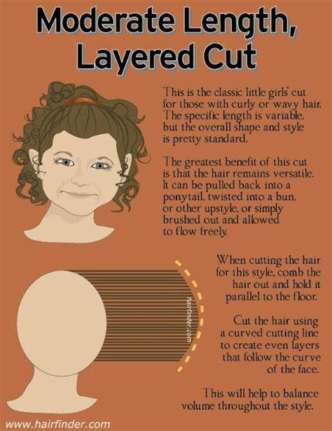 how to cut a shag haircut at home moderate length layered hair cut hair pinterest