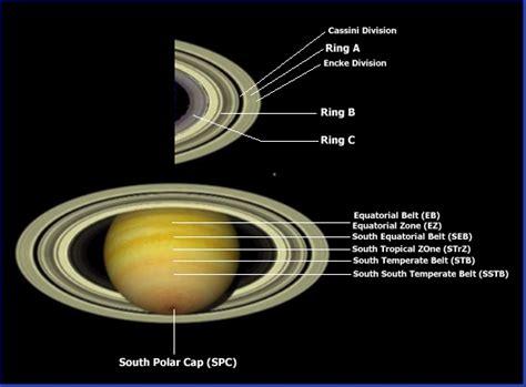 saturn rings number the rings of saturn metanerds