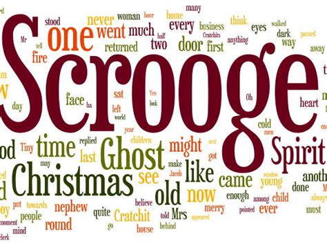 themes in a christmas carol gcse gcse english literature 9 1 a christmas carol context