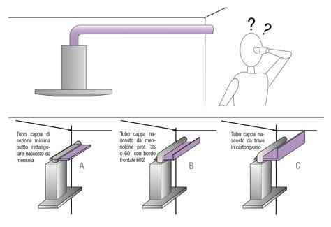 altezza cappa da piano cottura nascondere tubo cappa cucina progettazione valcucine