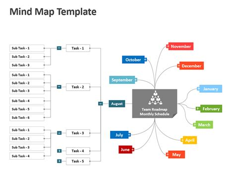 mind map template powerpoint free mind map template editable powerpoint presentation