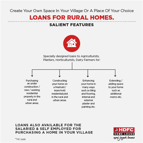 hdfc home loan documents required