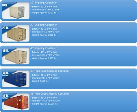 storage container sizes shipping container dimensions shipping containers for sale