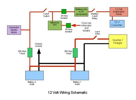 wiring diagram for inverter rv motorhome wiring get free
