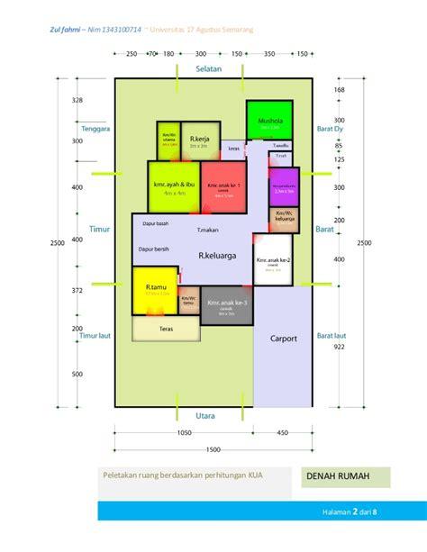 Feng Shui Dan Arsitektur Caturmantra tugas arsitektur feng shui menentukan posisi ruang ruang