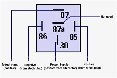 a 5 pin relay wiring diagram wiring diagram