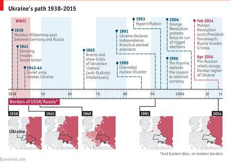 the ukrainian an intimate history of revolution books ukraine in graphics crisis in ukraine the economist