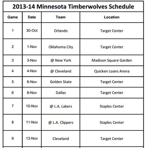 printable timberwolves schedule printable 2013 14 minnesota timberwolves schedule