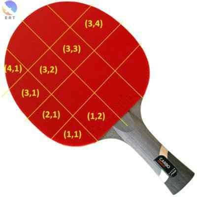 table tennis coach near me contact point to get max spin power in table tennis