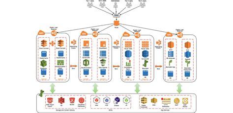 jira service desk data center pricing draw io diagrams for jira atlassian marketplace
