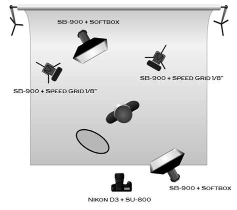 illuminazione fotografica schemi di illuminazione fotografica search results for
