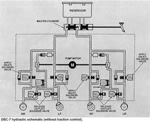 Anti Lock Brake System Abs Model Based Design Computer Science Antilock Brake Systems For 1998