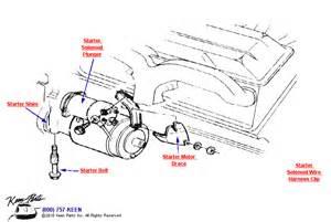 1981 corvette starter wiring diagram
