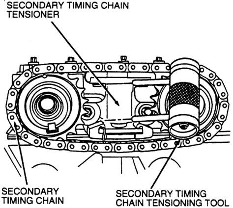 f150 service engine soon light 2003 ford f150 service engine soon light