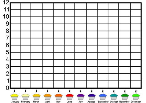 6 best images of birthday bar graph printable birthday