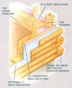 Stick Built Homes Floor Plans by Prefab Log Homes For Efficient Cabin Building