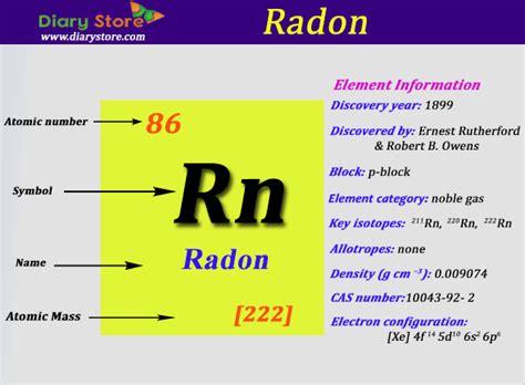xe element periodic table xe periodic table mass brokeasshome com