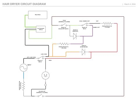 Hair Dryer Circuit Diagram ac how does a hair dryer change its motor speed diagram
