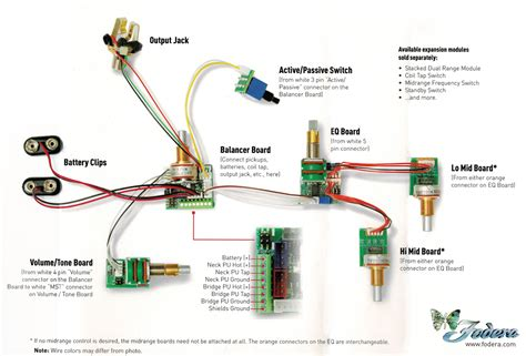 passive bass guitar wiring diagram image collections