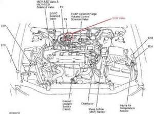 solved does the 2000 altima have a gasx regulator fixya