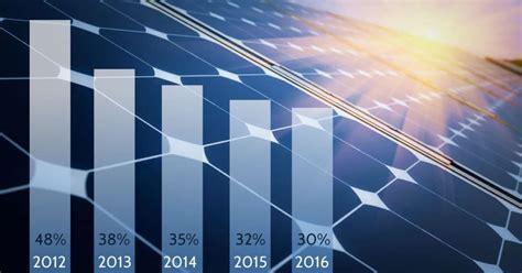 hawaii solar energy tax credit form hawaii renewable energy technologies income tax credit
