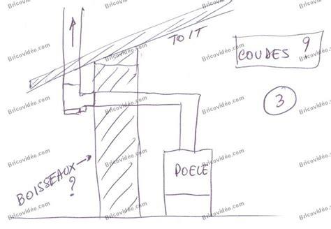 schema conduit cheminee choix du type de conduit pour po 234 le 224 bois questions forum