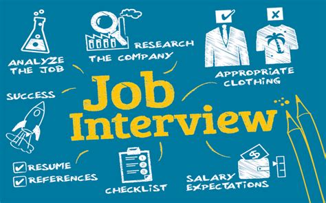 how to ace a second interview questions example answers included