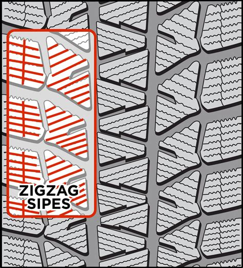tire tread pattern in spanish tread pattern anatomy tire profile llc