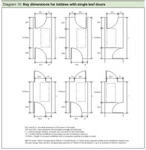 hospital door width figure 407 4 1 elevator car