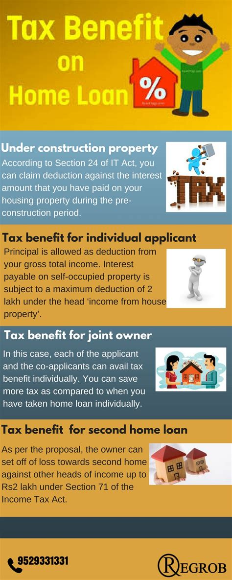 tax benefit on housing loan tax benefits on home loan in india regrob