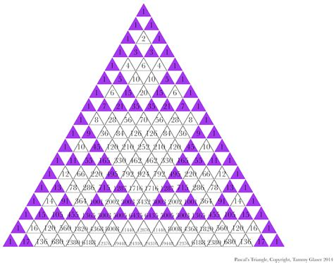 triangle pattern algebra another sierpinski triangle pattern and more math