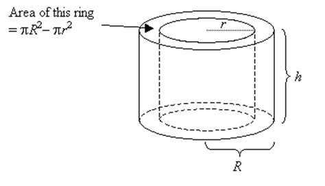 formula of cross sectional area of cylinder heat flow through rubber sle physics forums the