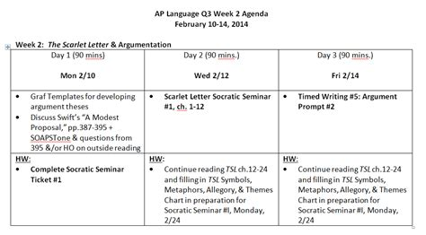 Soapstone For A Modest ap lang agenda for q3 week 2 argument the scarlet