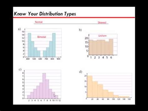 know your distribution types youtube