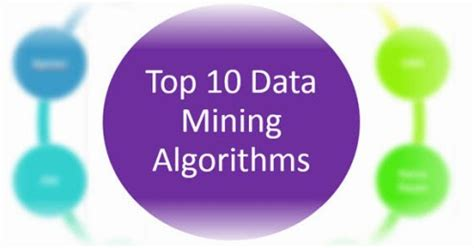top 10 data mining algorithms, explained