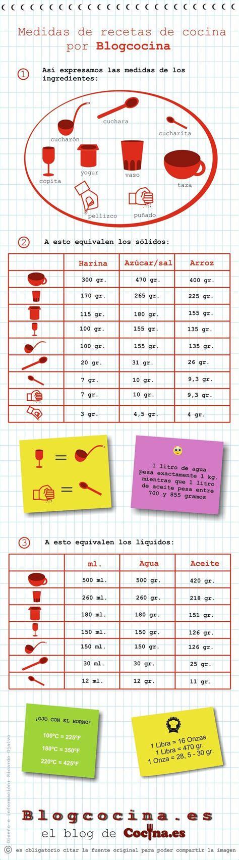 equivalencias cocina 1000 images about equivalentes en cocina on pinterest