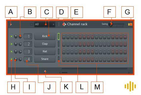 librerias fl studio 12 fl studio 12 el tutorial m 225 s completo sobre su interfaz