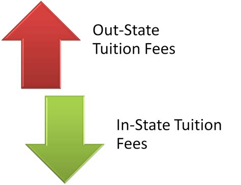 patten university tuition fee instate definition what is