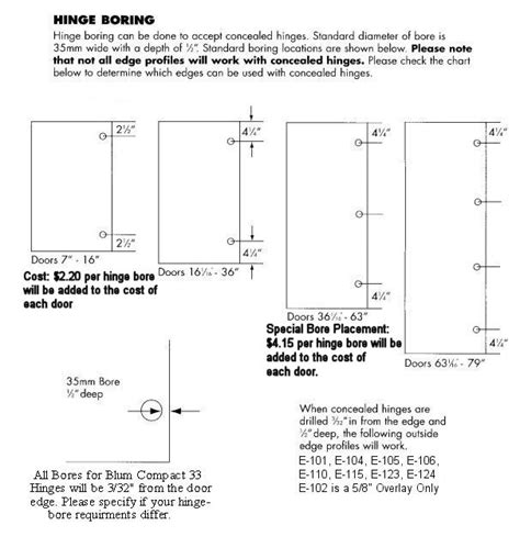 Mail Order Kitchen Cabinets drill for concealed hinges