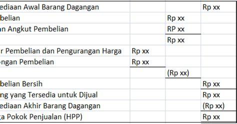 skripsi akuntansi hpp pengertian dan rumus harga pokok penjualan hpp
