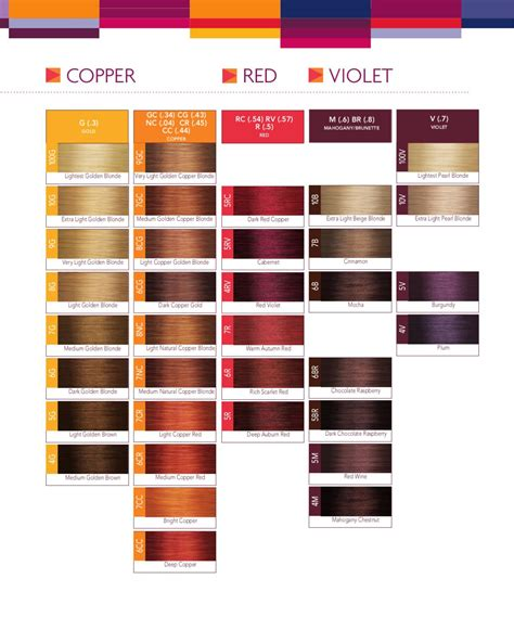 joico color chart book redken color fusion swatch book