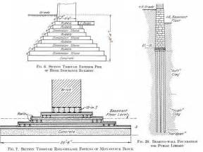 Different Types Of House Foundations by Technology That Changed Chicago Building Foundations Fail